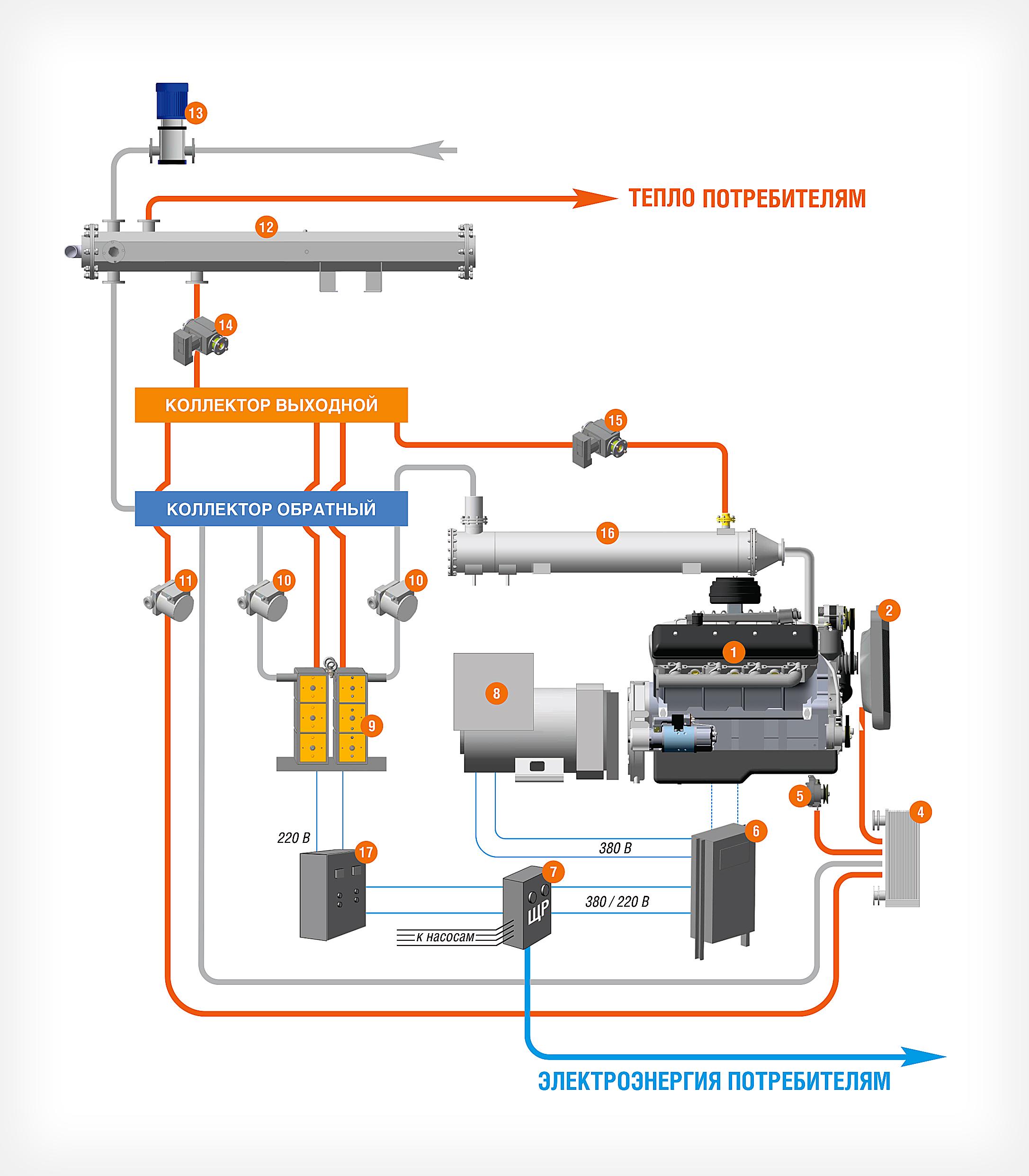 электро схема генератора бг-30к