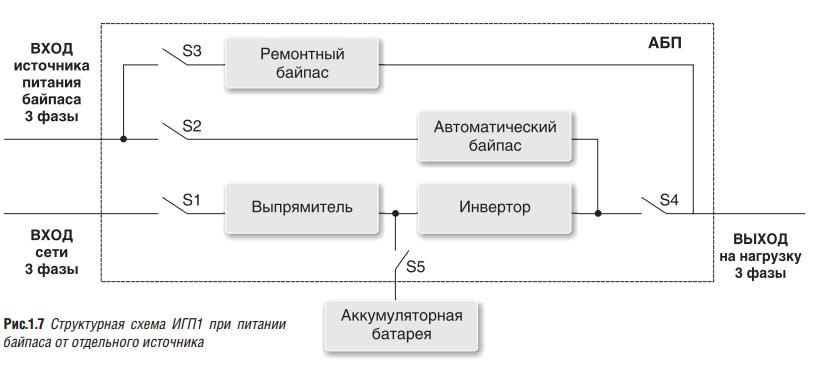 структурная схема источника бесперебойного питания