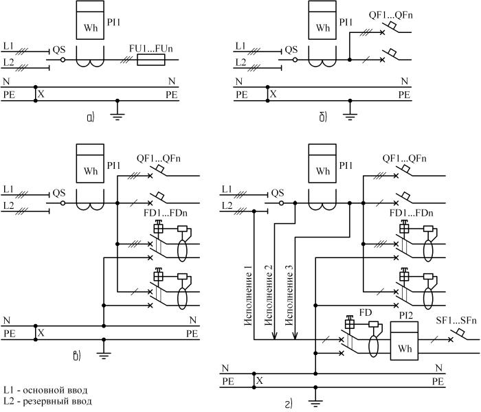 Схема подключения шкафа учёта электроэнергии